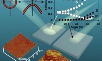 """Новий метаматериал """"чорніше чорного"""" може підвищити ефективність сонячної енергії"""