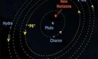 Виявлено ще один супутник плутона