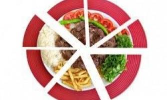Особливості дрібного харчування