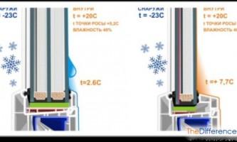 Чому пластикові вікна течуть взимку?