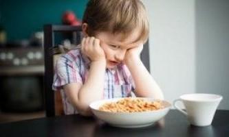 Втрата апетиту: причини і лікування