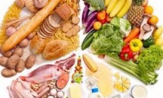 Правильне харчування в бодібілдингу