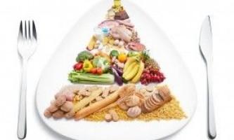 Псевдо правильне харчування в бодібілдингу