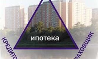 Ризики по іпотеці в росії