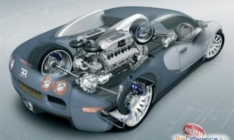Найдорожча машина в росії