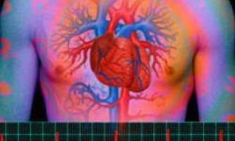 Серцева недостатність - причини і фактори ризику