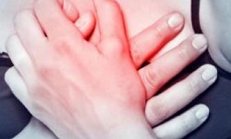 Симптоми і ознаки інфаркту міокарда