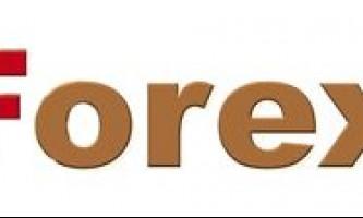 Стратегія «4ма» для роботи на форексі (forex)