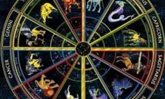 Тест: дізнайтеся ваш таємний знак зодіаку, який керує вашими інстинктами!