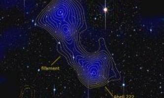 У космосі вченими виявлено міст, створений з темної матерії