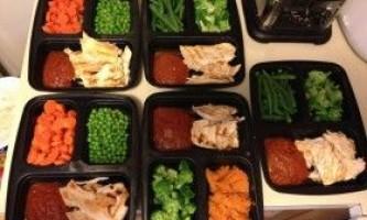 Вплив дієти і харчування в бодібілдингу на гормон росту