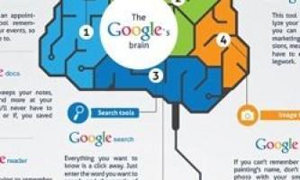Чи шкідливий google? Вчені: інтернет замінює людям пам`ять і мозок